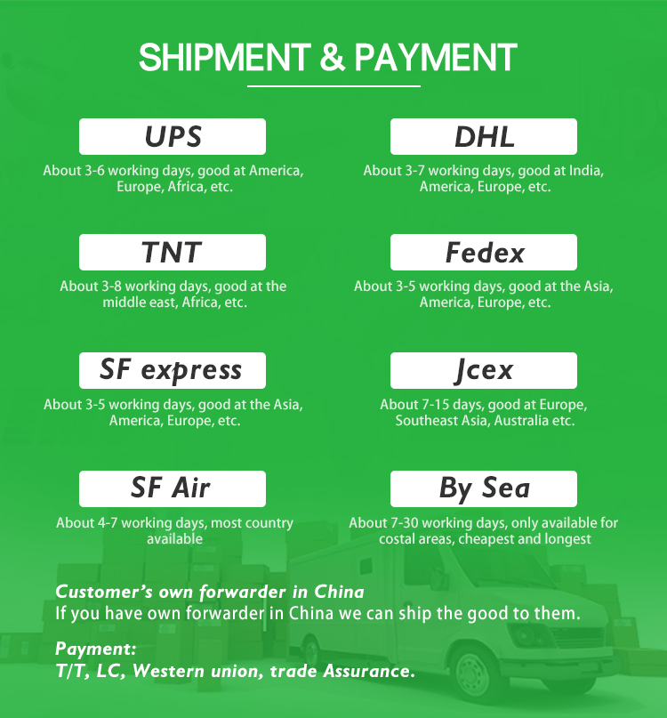 SCT diamond products(shipment and payment)